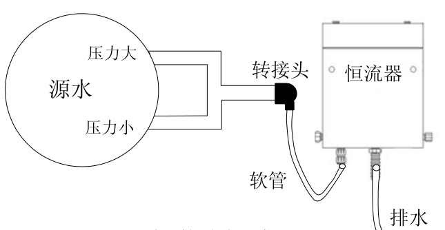 图8循环法检测