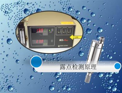 露点仪原理分析:电容式电介法镜面式精度对比