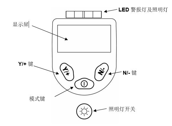 VOC气体检测仪PGM7340界面
