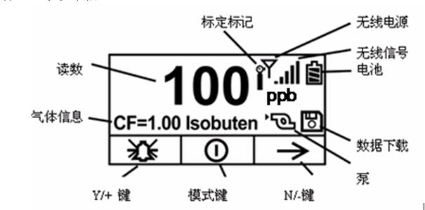 PGM7340显示屏